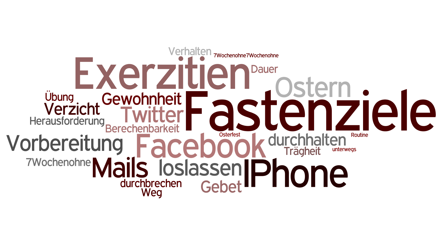 wordle Fastenziele